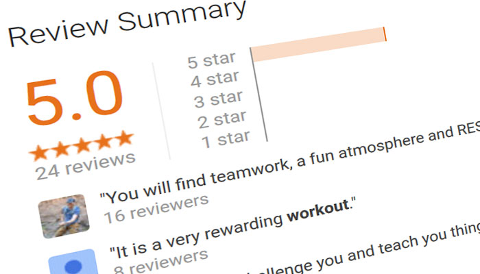 Client reviews 4.9 stars out of 5 for CrossFit Prescott, training and fitness center in Prescott